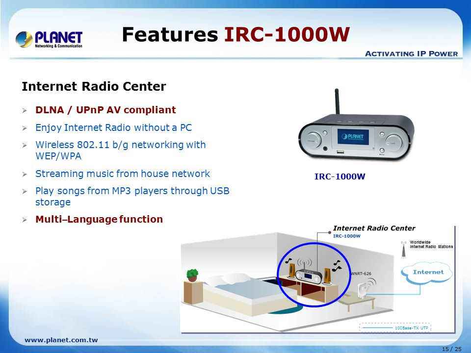 15 / 25 www.planet.com.tw Features IRC-1000W Internet Radio Center  DLNA / UPnP AV compliant  Enjoy Internet Radio without a PC  Wireless 802.11 b/g networking with WEP/WPA  Streaming music from house network  Play songs from MP3 players through USB storage  Multi – Language function IRC-1000W 100Base-TX UTP Worldwide Internet Radio Stations