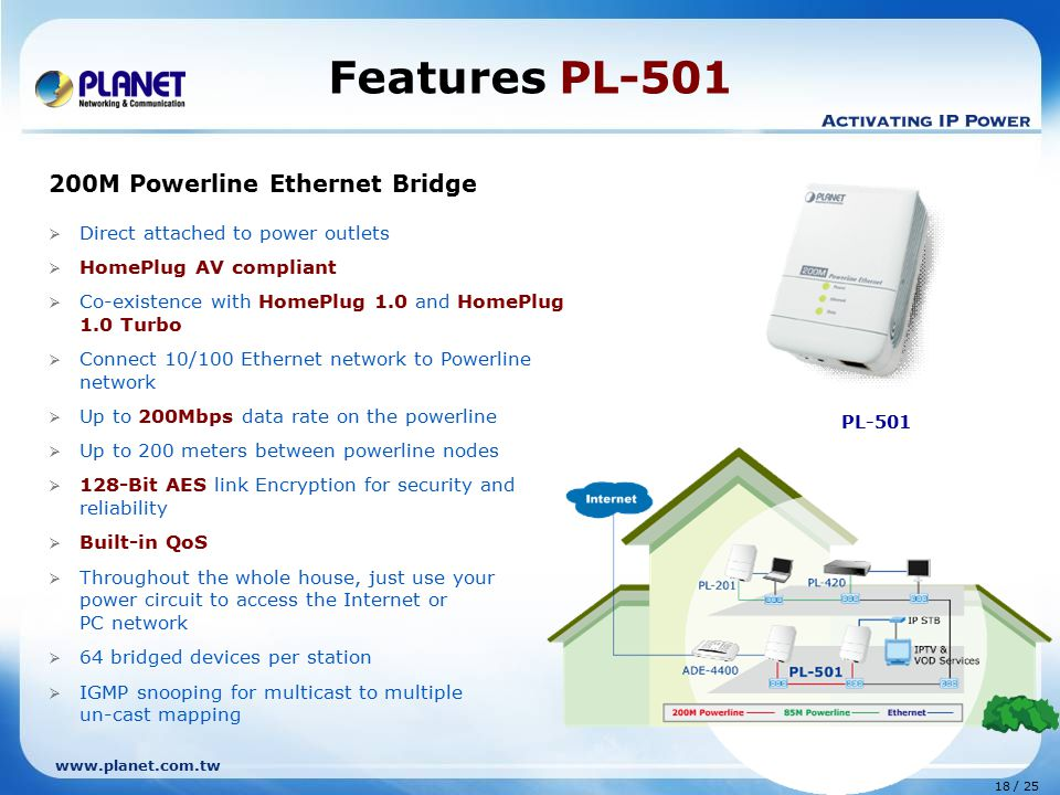 18 / 25 www.planet.com.tw Features PL-501 200M Powerline Ethernet Bridge  Direct attached to power outlets  HomePlug AV compliant  Co-existence with HomePlug 1.0 and HomePlug 1.0 Turbo  Connect 10/100 Ethernet network to Powerline network  Up to 200Mbps data rate on the powerline  Up to 200 meters between powerline nodes  128-Bit AES link Encryption for security and reliability  Built-in QoS  Throughout the whole house, just use your power circuit to access the Internet or PC network  64 bridged devices per station  IGMP snooping for multicast to multiple un-cast mapping PL-501
