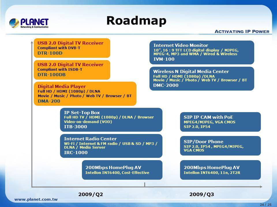 24 / 25 www.planet.com.tw Roadmap 2009/Q2 IP Set-Top Box Full HD TV / HDMI (1080p) / DLNA / Browser Video-on-demand (VOD) ITB-3000 SIP IP CAM with PoE MPEG4/MJPEG, VGA CMOS SIP 2.0, IP54 SIP/Door Phone SIP 2.0, IP54, MPEG4/MJPEG, VGA CMOS Wireless N Digital Media Center Full HD / HDMI (1080p) /DLNA Movie / Music / Photo / Web TV / Browser / BT DMC-2000 Internet Radio Center Wi-Fi / Internet & FM radio / USB & SD / MP3 / DLNA / Media Server IRC-1000 USB 2.0 Digital TV Receiver Compliant with DVB-T DTR-100D Digital Media Player Full HD / HDMI (1080p) / DLNA Movie / Music / Photo / Web TV / Browser / BT DMA-200 USB 2.0 Digital TV Receiver Compliant with ISDB-T DTR-100DB 2009/Q3 Internet Video Monitor 10 , 16 : 9 TFT LCD digital display / MJPEG, MPEG-4, MP3 and WMA / Wired & Wireless IVM-100 200Mbps HomePlug AV Intellon INT6400, Cost-Effective 200Mbps HomePlug AV Intellon INT6400, 11n, 2T2R