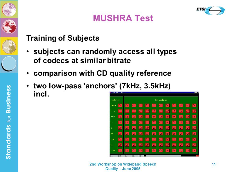 2nd Workshop on Wideband Speech Quality - June 2005 11 MUSHRA Test Training of Subjects subjects can randomly access all types of codecs at similar bitrate comparison with CD quality reference two low-pass anchors (7kHz, 3.5kHz) incl.