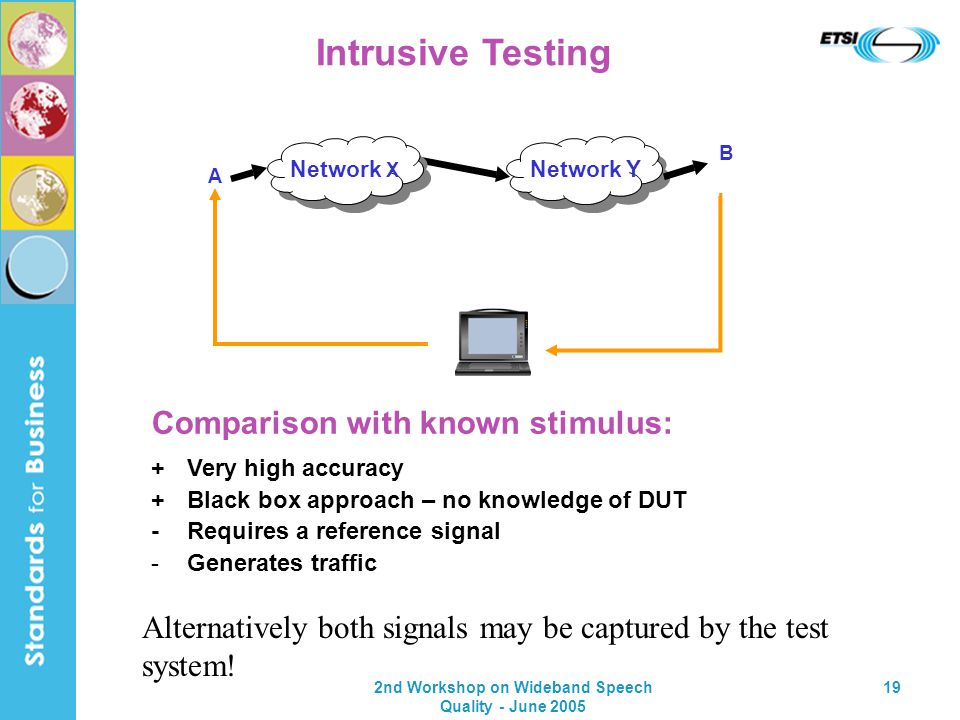 2nd Workshop on Wideband Speech Quality - June 2005 19 Intrusive Testing Network X A Network Y B Comparison with known stimulus: + Very high accuracy +Black box approach – no knowledge of DUT - Requires a reference signal -Generates traffic Alternatively both signals may be captured by the test system!