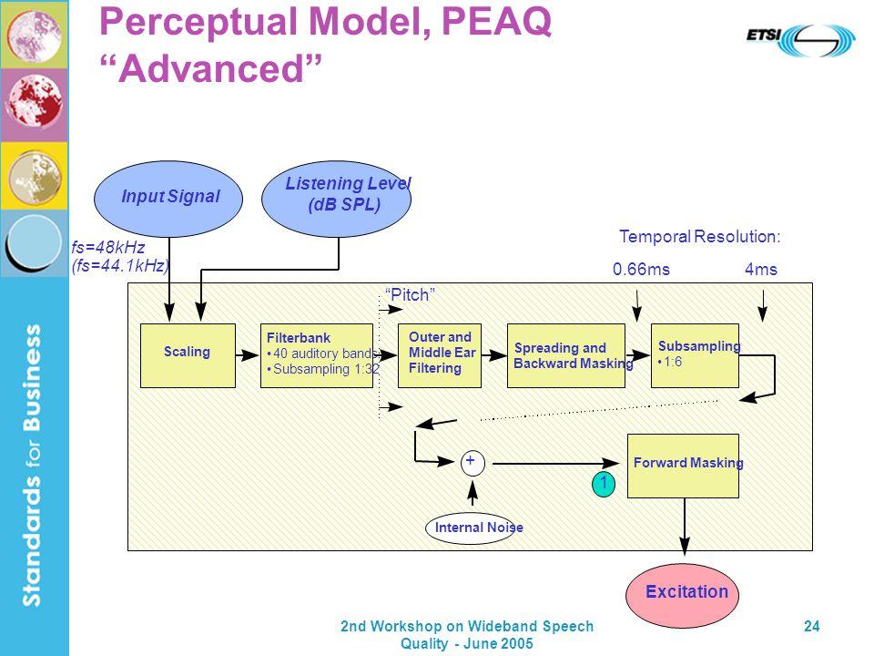 "2nd Workshop on Wideband Speech Quality - June 2005 24 Perceptual Model, PEAQ ""Advanced"""