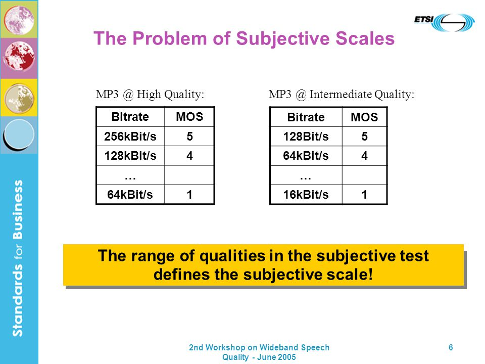 2nd Workshop on Wideband Speech Quality - June 2005 6 The Problem of Subjective Scales BitrateMOS 256kBit/s5 128kBit/s4 … 64kBit/s1 BitrateMOS 128Bit/s5 64kBit/s4 … 16kBit/s1 MP3 @ High Quality: MP3 @ Intermediate Quality: The range of qualities in the subjective test defines the subjective scale!