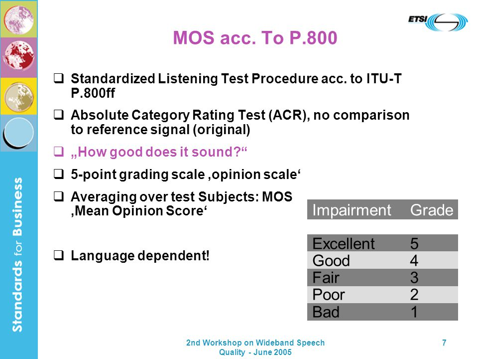 2nd Workshop on Wideband Speech Quality - June 2005 7 MOS acc.