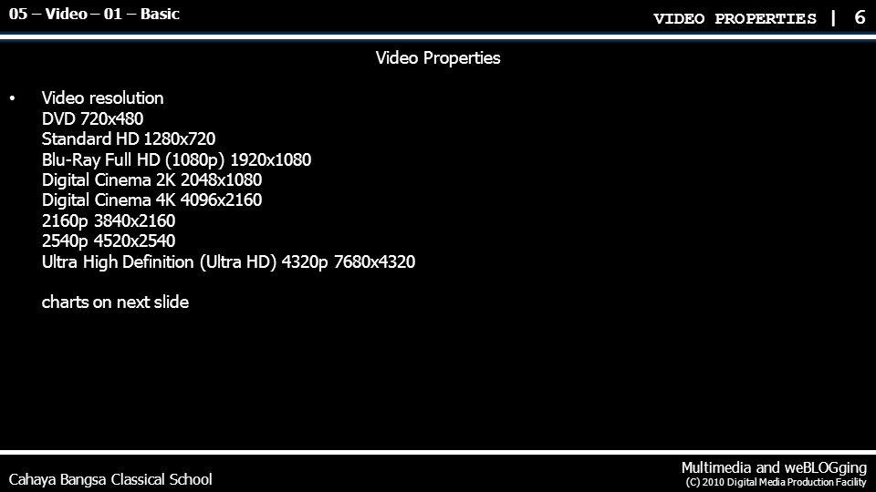 Cahaya Bangsa Classical School Multimedia and weBLOGging (C) 2010 Digital Media Production Facility Video Properties (Resolution) continued VIDEO PROPERTIES | 7 05 – Video – 01 – Basic