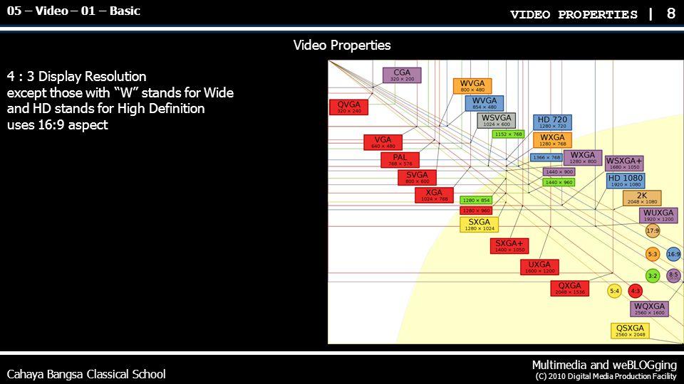 Cahaya Bangsa Classical School Multimedia and weBLOGging (C) 2010 Digital Media Production Facility Video Properties Video frame rate (fps) How many frames displayed per second Video bit rate (bps) How many bit processed per second 1 Byte = 8 bits 1 KByte = 1024 Bytes 1 Kbit = 1000 bits Kilo (^3) – Mega (^6) – Giga (^9) – Tera (^12) – Peta (^15) – Exa (^18) – Zetta (^21) – Yotta (^24) VIDEO PROPERTIES | 9 05 – Video – 01 – Basic
