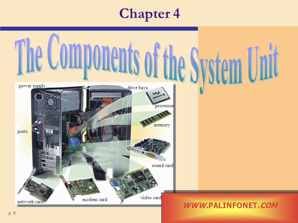 Chapter 4 p. 6 power supply ports drive bays processor memory sound card video card modem card network card WWW.PALINFONET.COM