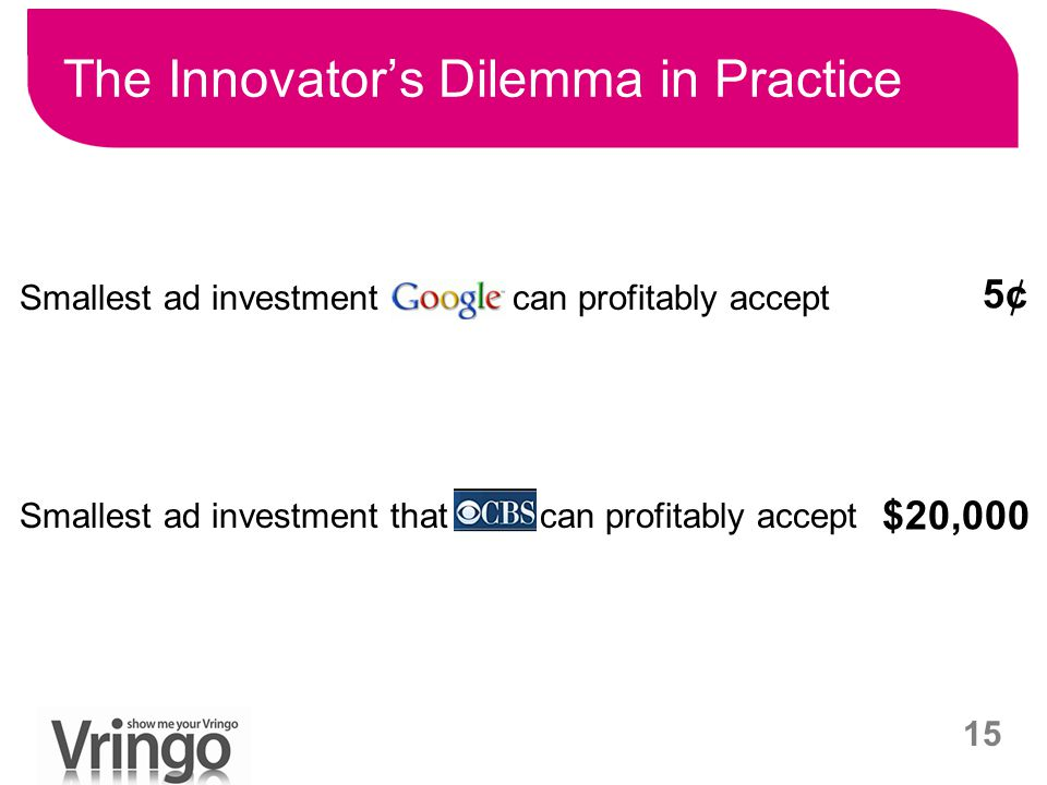15 Smallest ad investment that CBS can profitably accept The Innovator's Dilemma in Practice Smallest ad investment Google can profitably accept 5¢ $2