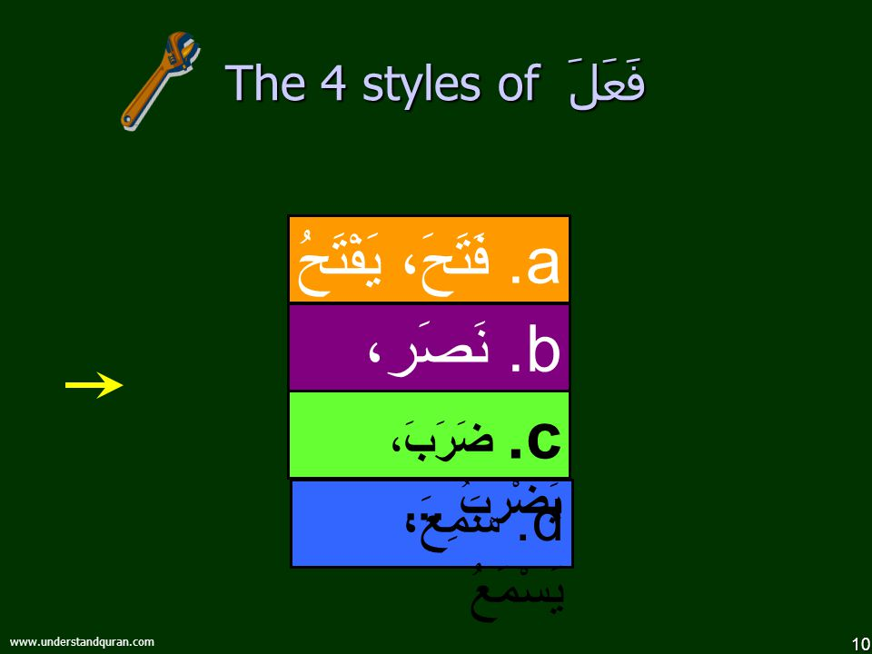 10   The 4 styles of فَعَلَ d.