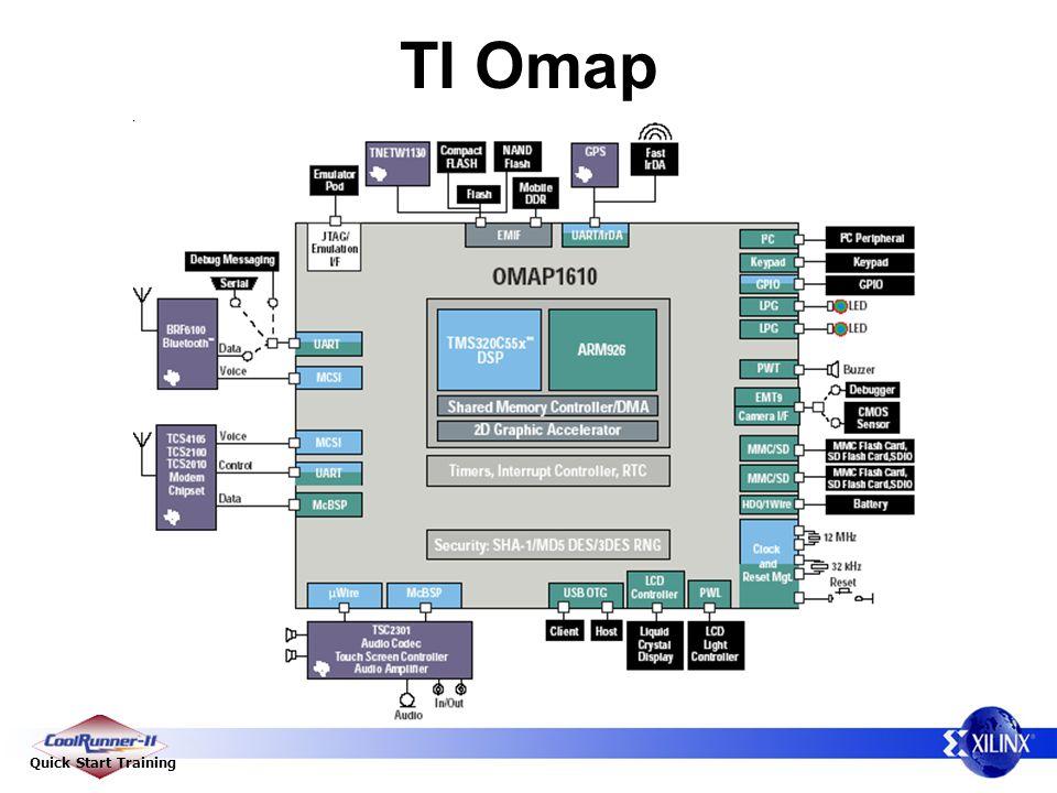 Quick Start Training TI Omap