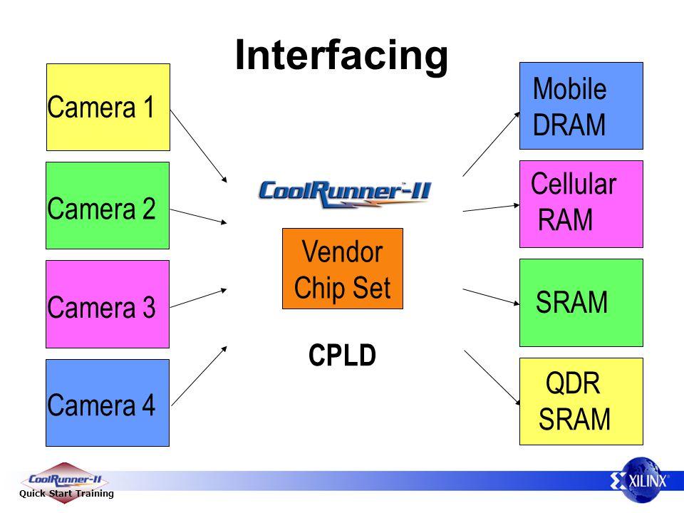 Quick Start Training Interfacing Vendor Chip Set Camera 1 Camera 2 Camera 3 Camera 4 Mobile DRAM Cellular RAM SRAM QDR SRAM CPLD