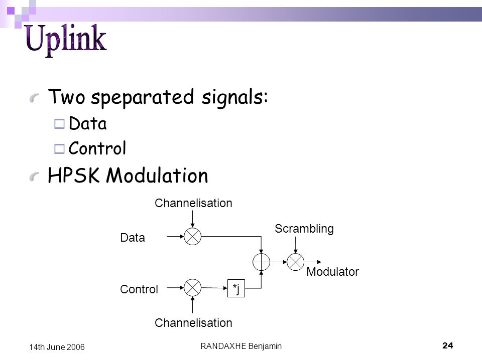 RANDAXHE Benjamin24 14th June 2006 Two speparated signals:  Data  Control HPSK Modulation Channelisation Data Control Scrambling Modulator *j