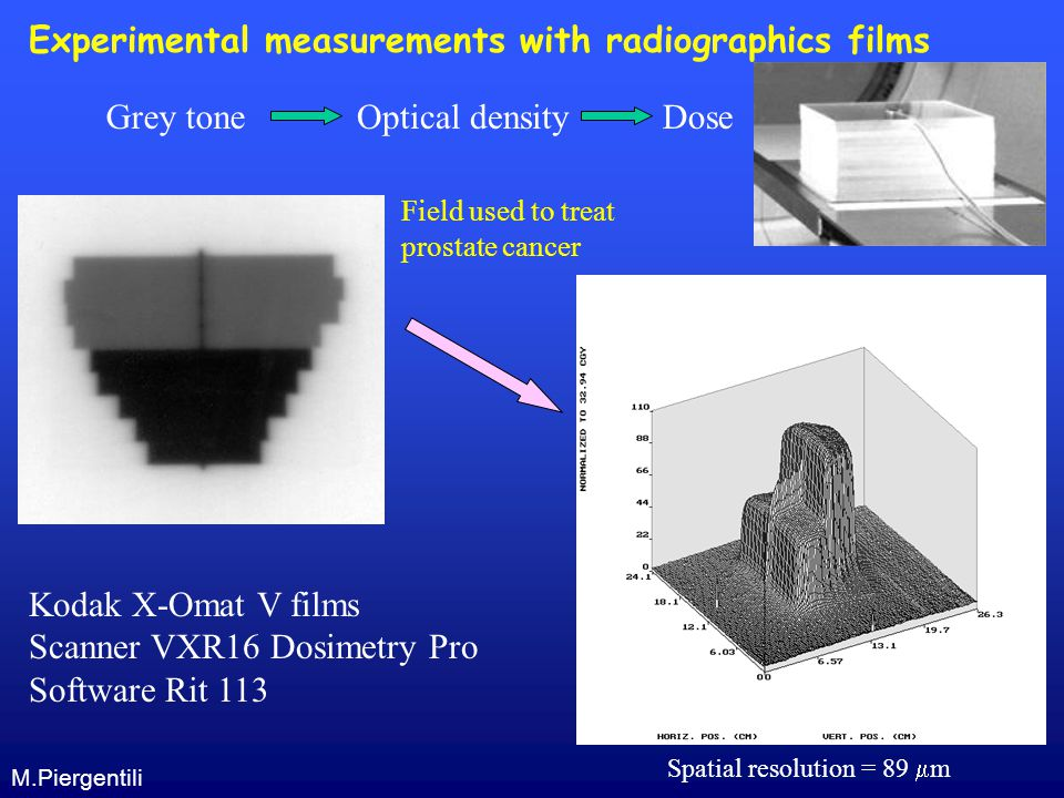 Experimental measurements with radiographics films Kodak X-Omat V films Scanner VXR16 Dosimetry Pro Software Rit 113 Grey toneOptical densityDose Spatial resolution = 89  m Field used to treat prostate cancer M.Piergentili