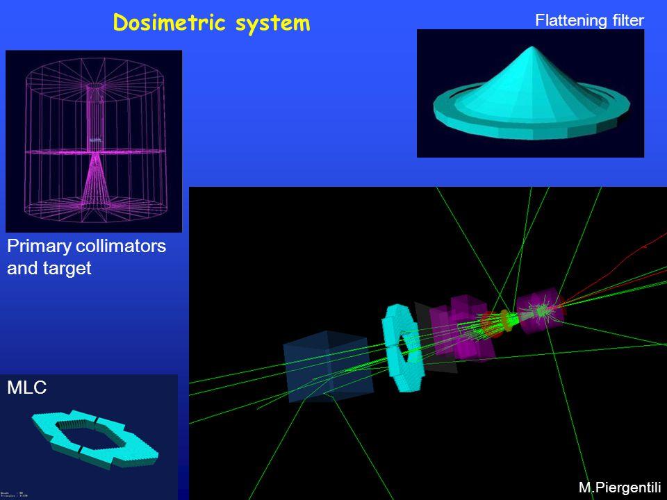 Dosimetric system Flattening filter MLC Primary collimators and target M.Piergentili