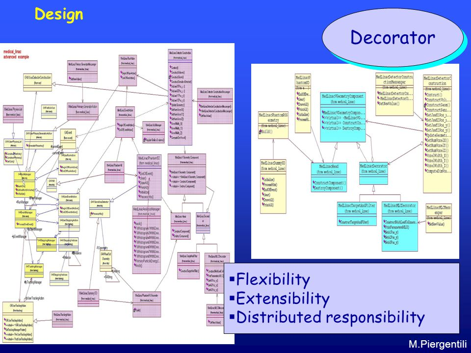 Design  Flexibility  Extensibility  Distributed responsibility Decorator M.Piergentili