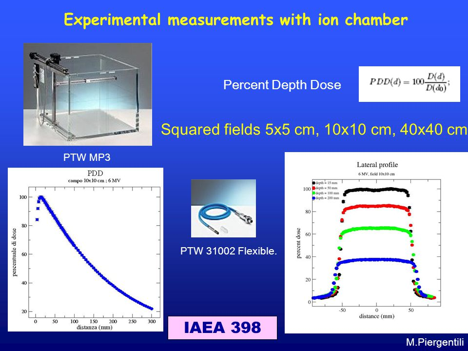 Experimental measurements with ion chamber IAEA 398 Percent Depth Dose Squared fields 5x5 cm, 10x10 cm, 40x40 cm PTW 31002 Flexible. PTW MP3 M.Piergen