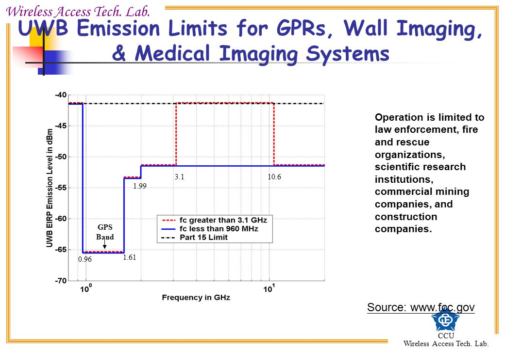 Wireless Access Tech. Lab. CCU Wireless Access Tech. Lab. UWB Emission Limits for GPRs, Wall Imaging, & Medical Imaging Systems Operation is limited t
