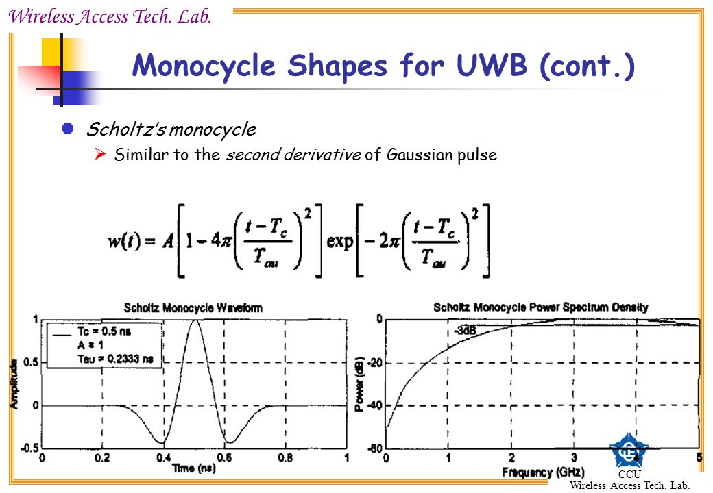 Wireless Access Tech. Lab. CCU Wireless Access Tech. Lab. Monocycle Shapes for UWB (cont.) Scholtz's monocycle  Similar to the second derivative of G