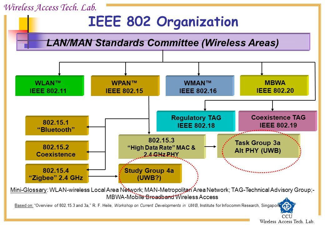 """Wireless Access Tech. Lab. CCU Wireless Access Tech. Lab. WLAN™ IEEE 802.11 WPAN™ IEEE 802.15 WMAN™ IEEE 802.16 802.15.1 """"Bluetooth"""" 802.15.3 """"High Da"""