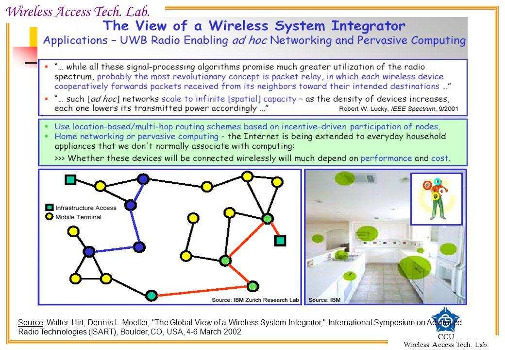 Wireless Access Tech. Lab. CCU Wireless Access Tech. Lab. Source: Walter Hirt, Dennis L. Moeller,