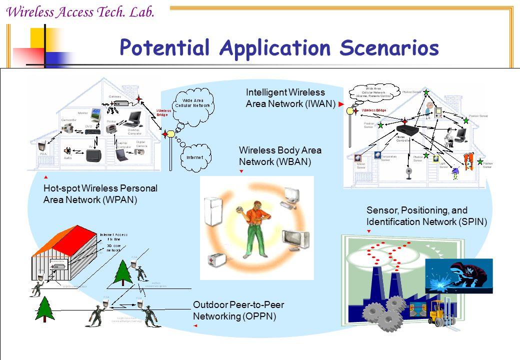Wireless Access Tech. Lab. CCU Wireless Access Tech. Lab. ▲ Hot-spot Wireless Personal Area Network (WPAN) Intelligent Wireless Area Network (IWAN) ►