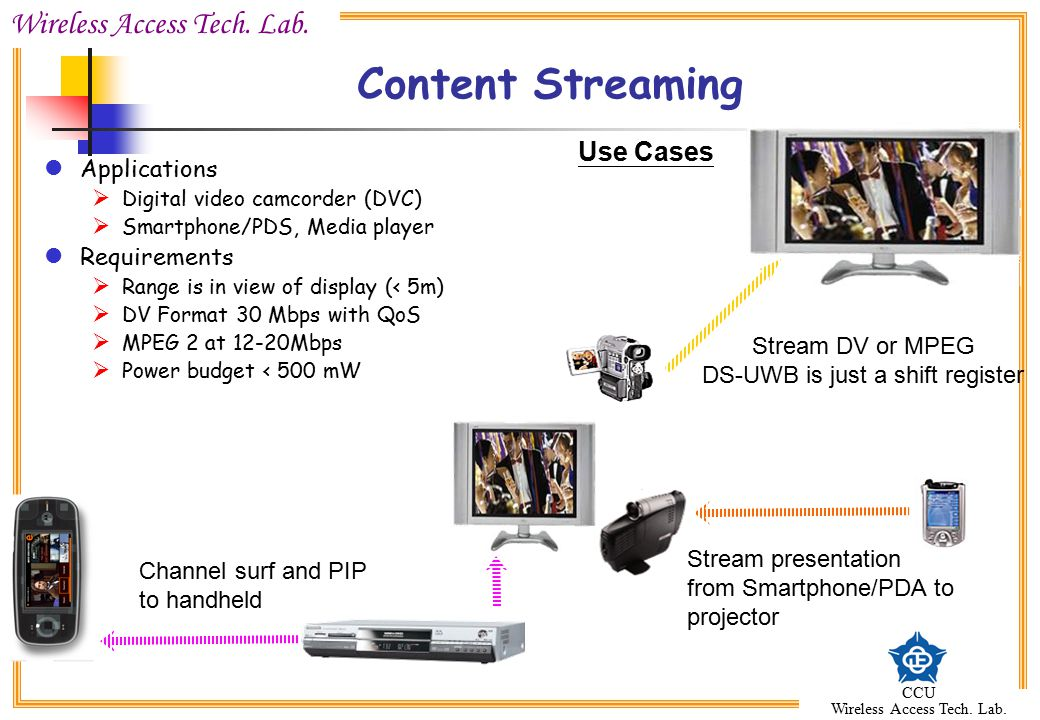 Wireless Access Tech. Lab. CCU Wireless Access Tech. Lab. Content Streaming Applications  Digital video camcorder (DVC)  Smartphone/PDS, Media playe