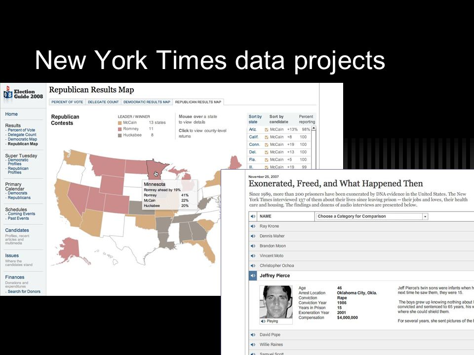 New York Times data projects