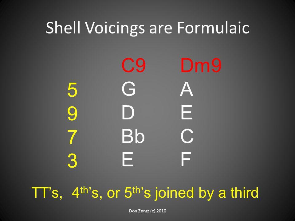 Shell Voicings are Formulaic 59735973 C9 G D Bb E Dm9 A E C F TT's, 4 th 's, or 5 th 's joined by a third Don Zentz (c) 2010