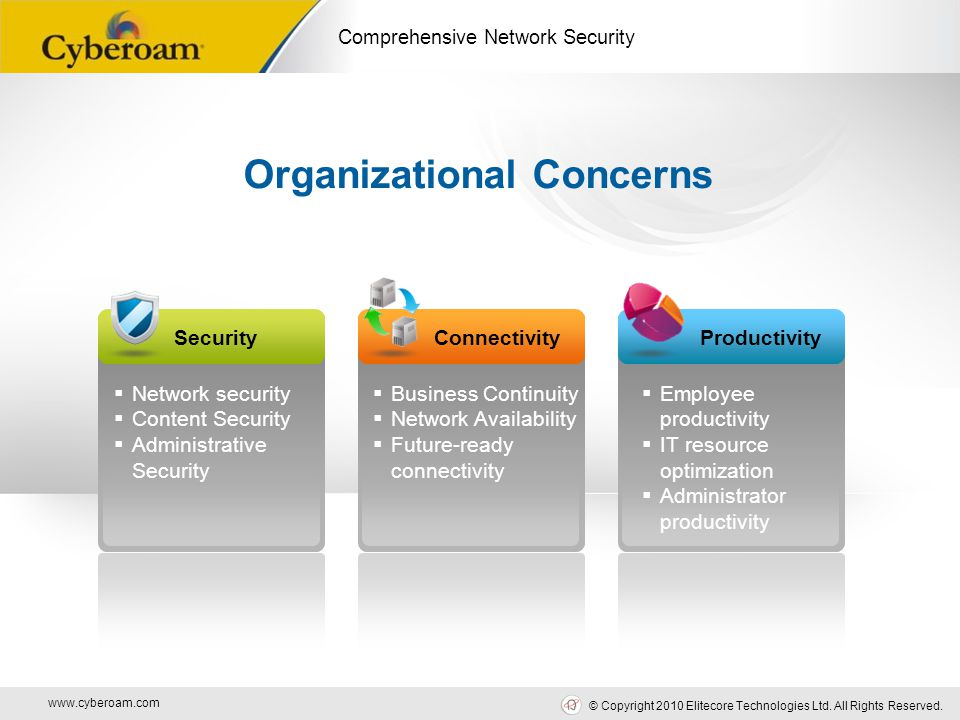 www.cyberoam.com © Copyright 2010 Elitecore Technologies Ltd. All Rights Reserved. Comprehensive Network Security SecurityConnectivityProductivity Org
