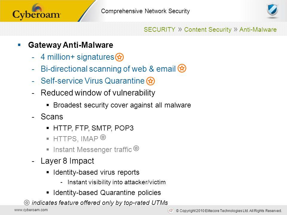 www.cyberoam.com © Copyright 2010 Elitecore Technologies Ltd. All Rights Reserved. Comprehensive Network Security  Gateway Anti-Malware -4 million+ s