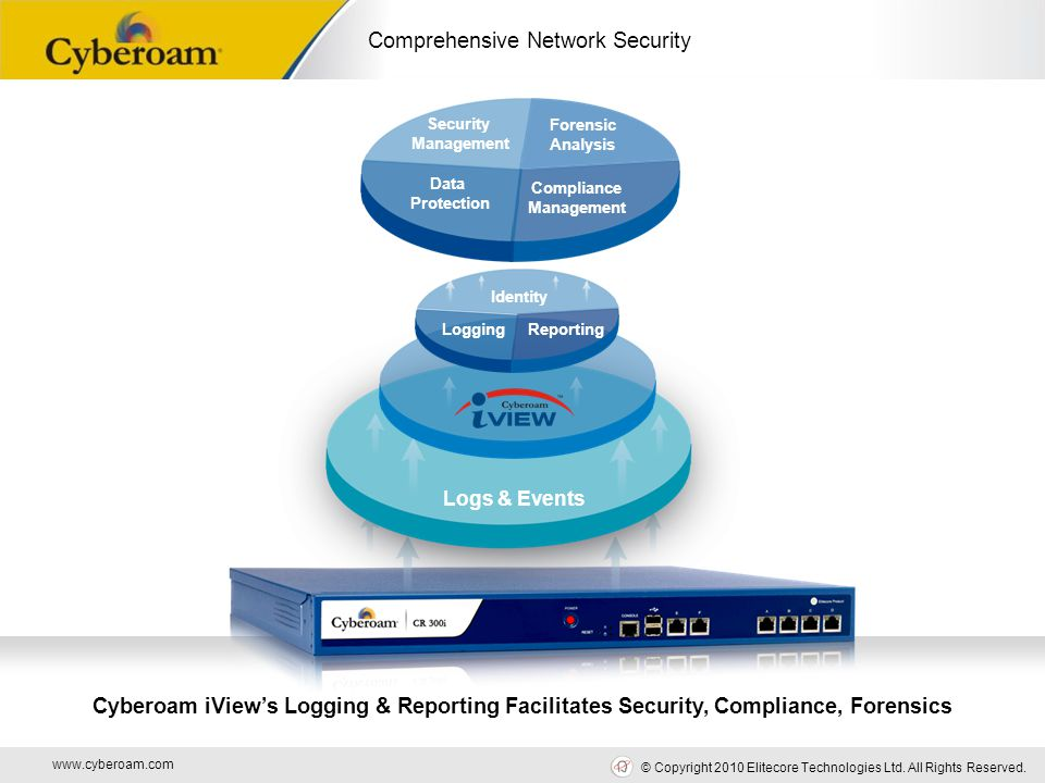 www.cyberoam.com © Copyright 2010 Elitecore Technologies Ltd. All Rights Reserved. Comprehensive Network Security Cyberoam iView's Logging & Reporting