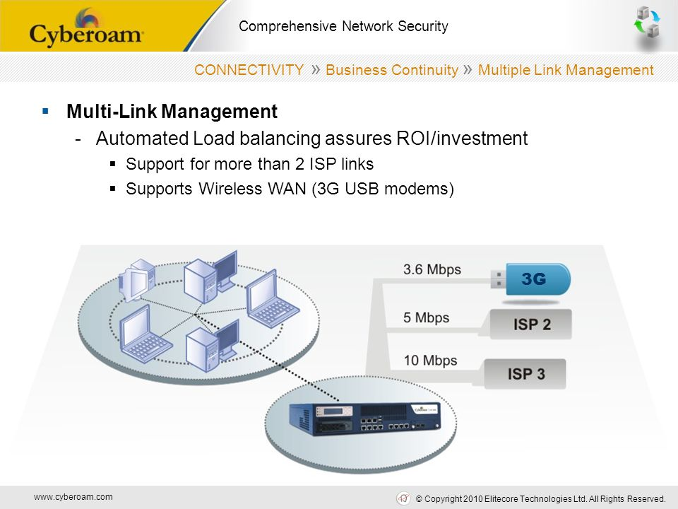 www.cyberoam.com © Copyright 2010 Elitecore Technologies Ltd. All Rights Reserved. Comprehensive Network Security  Multi-Link Management -Automated L