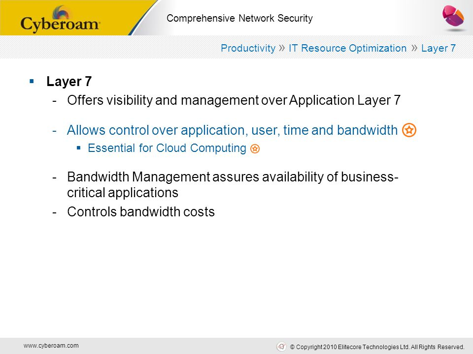 www.cyberoam.com © Copyright 2010 Elitecore Technologies Ltd. All Rights Reserved. Comprehensive Network Security  Layer 7 -Offers visibility and man
