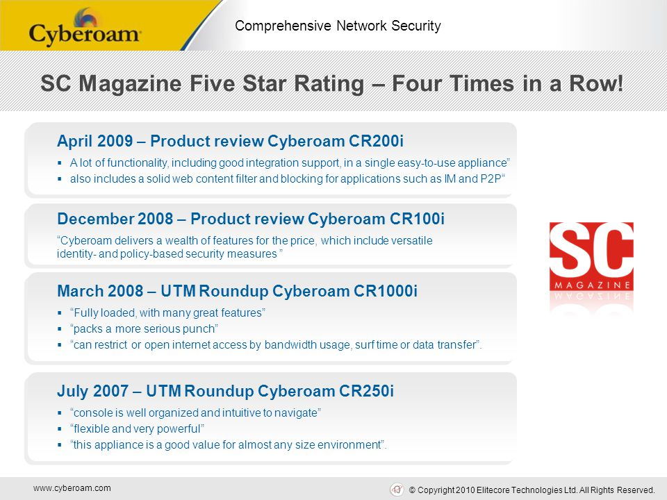 www.cyberoam.com © Copyright 2010 Elitecore Technologies Ltd. All Rights Reserved. Comprehensive Network Security SC Magazine Five Star Rating – Four