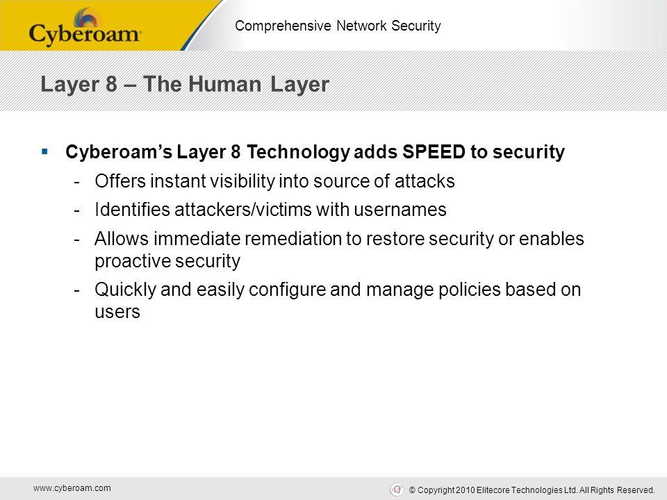 www.cyberoam.com © Copyright 2010 Elitecore Technologies Ltd. All Rights Reserved. Comprehensive Network Security  Cyberoam's Layer 8 Technology adds