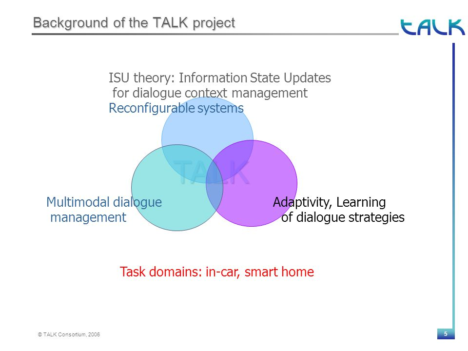 5 © TALK Consortium, 2006 Background of the TALK project TALK ISU theory: Information State Updates for dialogue context management Reconfigurable systems Adaptivity, Learning of dialogue strategies Multimodal dialogue management Task domains: in-car, smart home