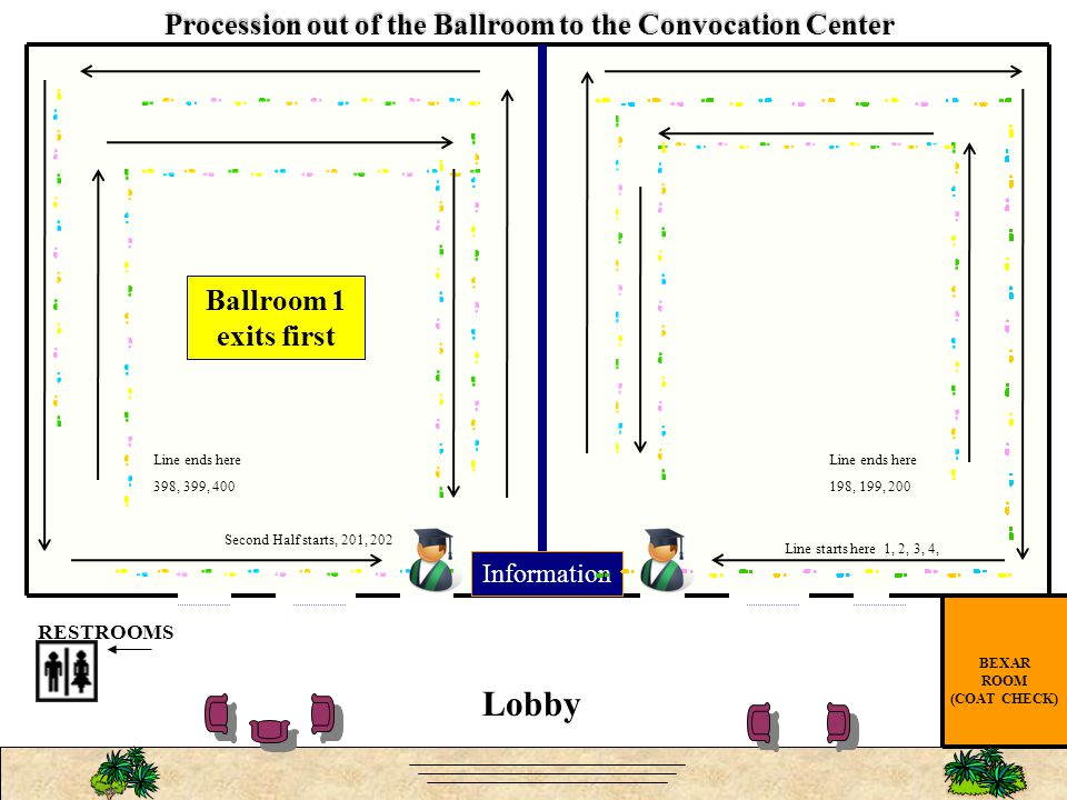 BEXAR ROOM (COAT CHECK) Lobby Line starts here 1, 2, 3, 4, RESTROOMS Information Second Half starts, 201, 202 Line ends here 398, 399, 400 Procession