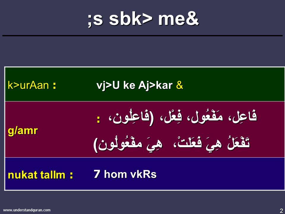 2 www.understandquran.com ;s sbk> me& k>urAan : vj>U ke Aj>kar & vj>U ke Aj>kar & g/amr : فَاعِل، مَفْعُول، فِعْل، ( فَاعِلُون، مفْعُولُون ) هِيَ فَعَلَتْ، هِيَ تَفْعَلُ : فَاعِل، مَفْعُول، فِعْل، ( فَاعِلُون، مفْعُولُون ) هِيَ فَعَلَتْ، هِيَ تَفْعَلُ nukat talIm : 7 hom vkRs