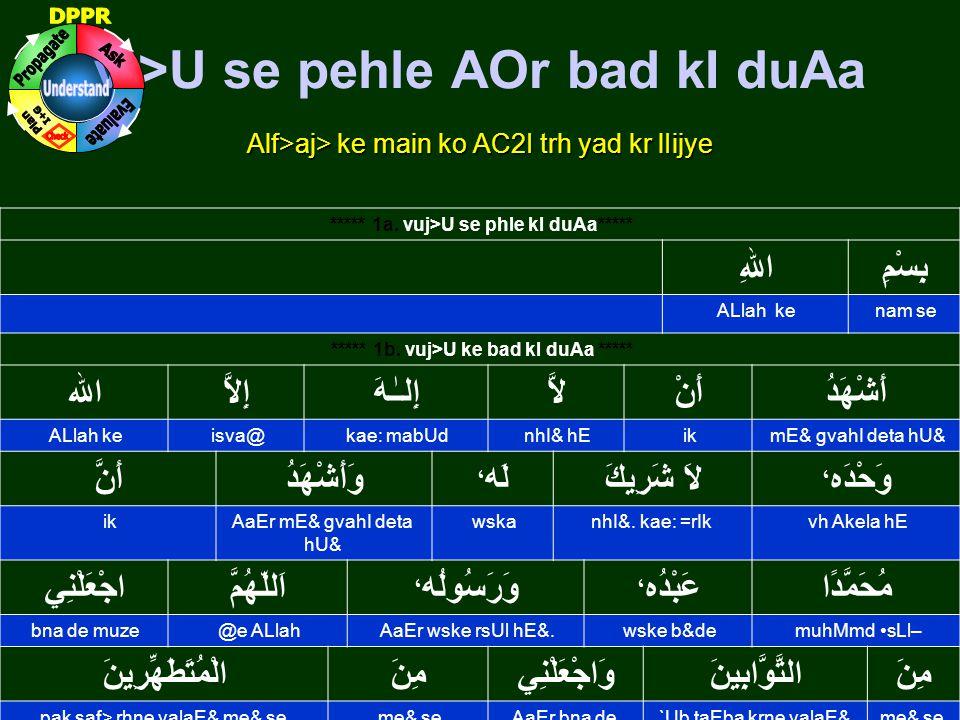 3 www.understandquran.com vj>U se pehle AOr bad kI duAa Alf>aj> ke main ko AC2I trh yad kr lIijye ***** 1a.