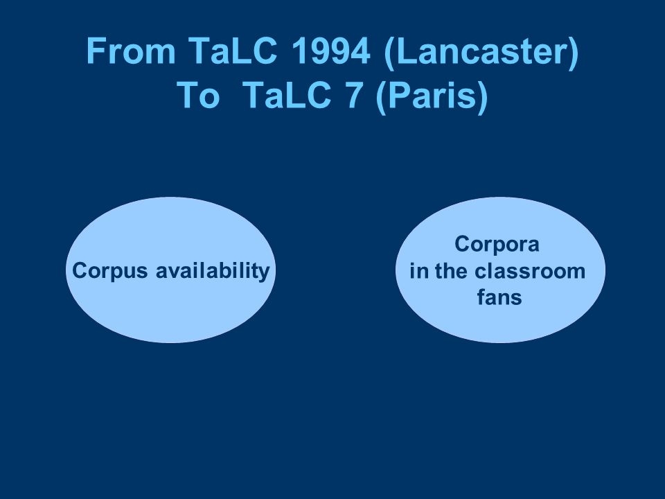 From TaLC 1994 (Lancaster) To TaLC 7 (Paris) Corpus availability Corpora in the classroom fans
