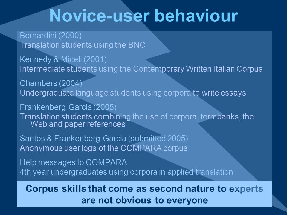 Novice-user behaviour Bernardini (2000) Translation students using the BNC Kennedy & Miceli (2001) Intermediate students using the Contemporary Writte