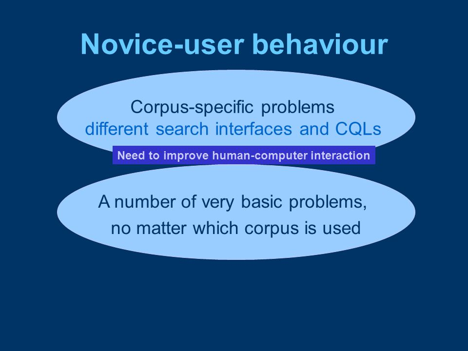 Novice-user behaviour Corpus-specific problems different search interfaces and CQLs A number of very basic problems, no matter which corpus is used Need to improve human-computer interaction