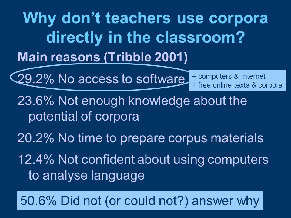 Why don't teachers use corpora directly in the classroom.