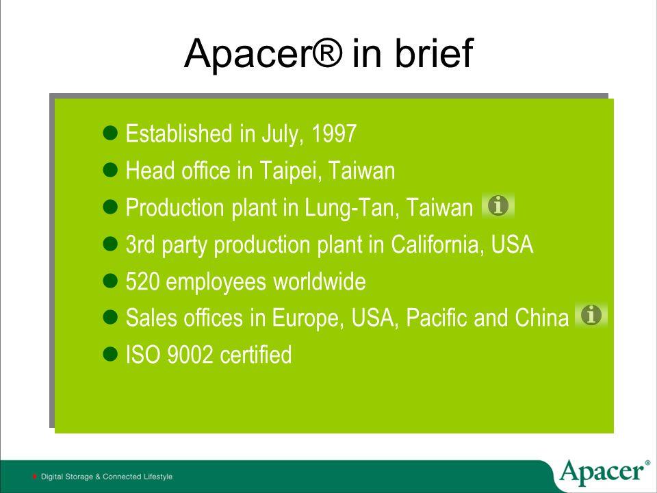 Organization of Apacer®