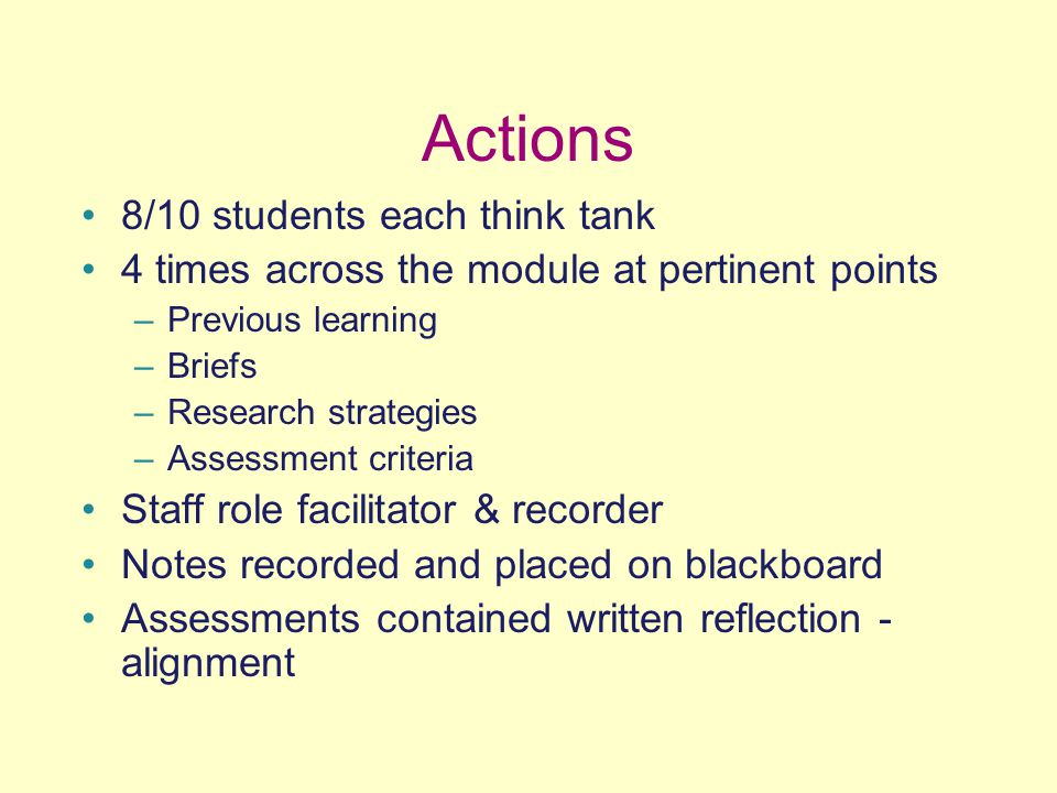 Actions 8/10 students each think tank 4 times across the module at pertinent points –Previous learning –Briefs –Research strategies –Assessment criteria Staff role facilitator & recorder Notes recorded and placed on blackboard Assessments contained written reflection - alignment