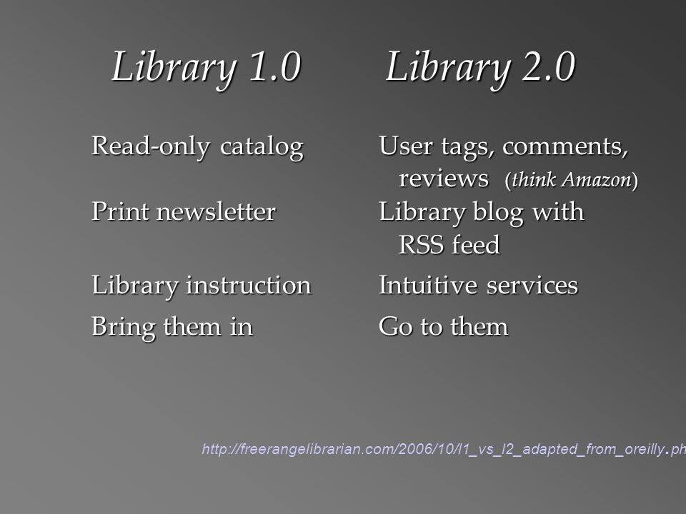 Library 1.0Library 2.0 Read-only catalog User tags, comments, reviews (think Amazon) Print newsletter Library blog with RSS feed RSS feed Library instructionIntuitive services Bring them in Go to them http://freerangelibrarian.com/2006/10/l1_vs_l2_adapted_from_oreilly.