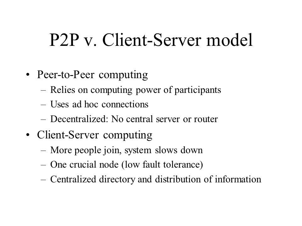 P2P v.