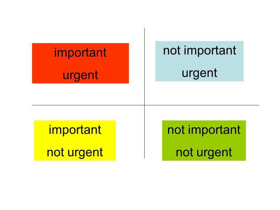 important urgent not important urgent important not urgent not important not urgent