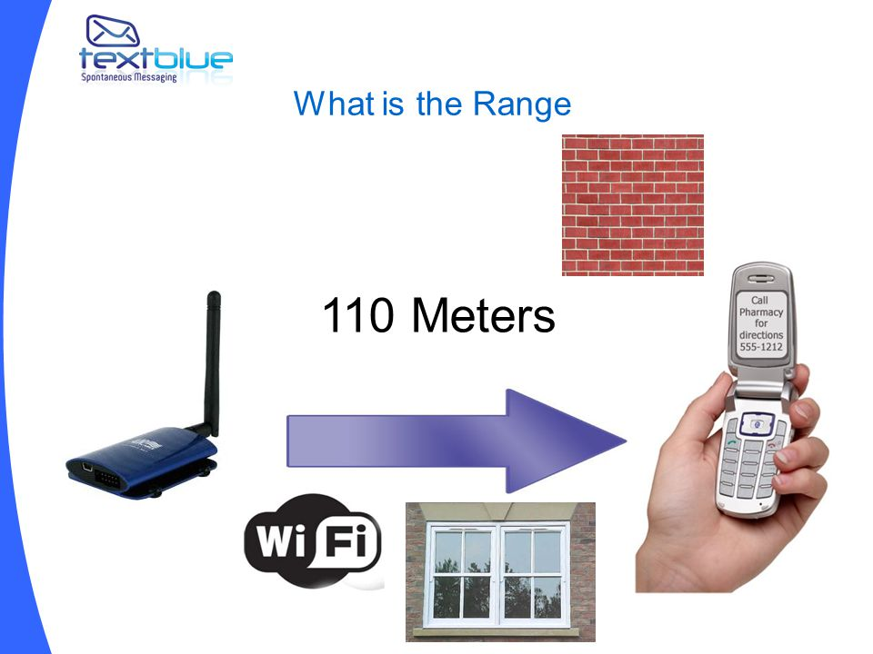 What is the Range 110 Meters