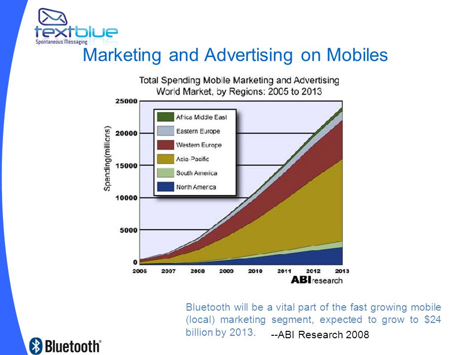 Marketing and Advertising on Mobiles Bluetooth will be a vital part of the fast growing mobile (local) marketing segment, expected to grow to $24 billion by 2013.